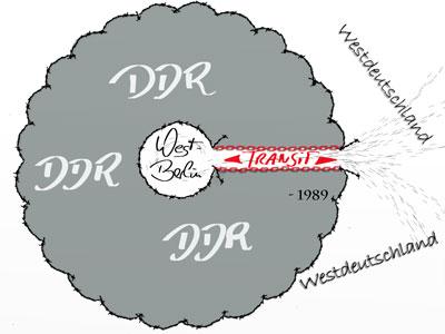 Transitstrecke durch DDR