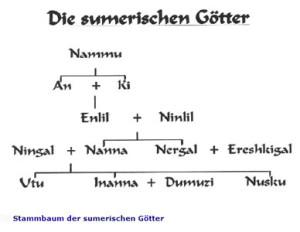 sumerische-Götter