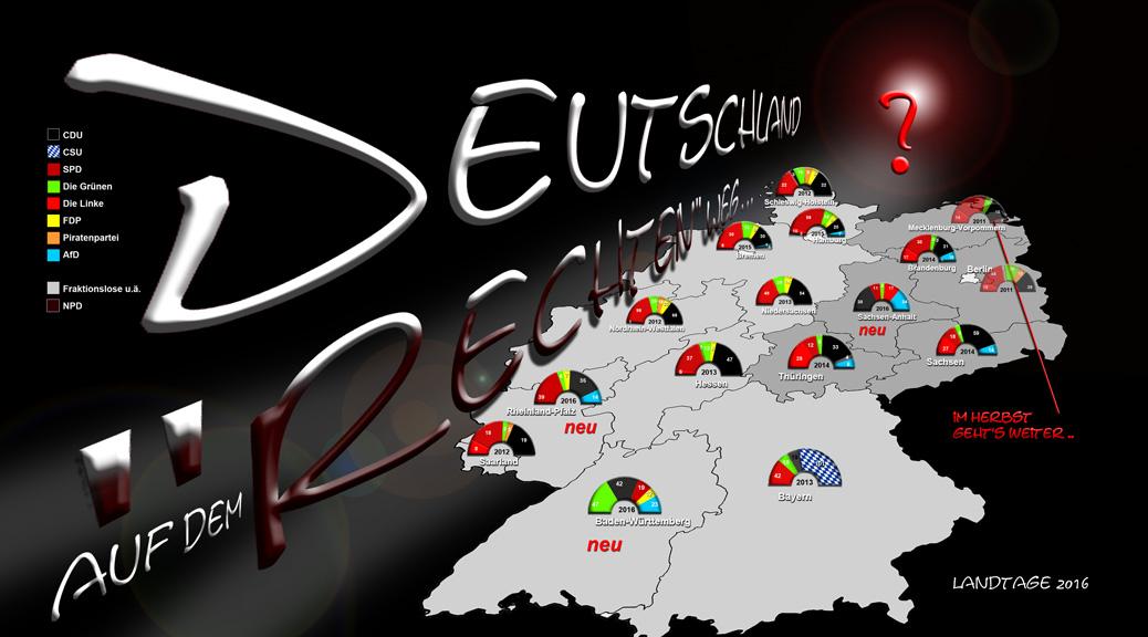 Schaubild: AfD und die Landtagswahlen